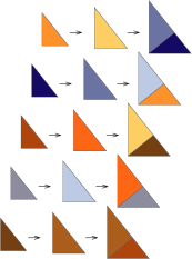Rule Coloured Golden Triangle