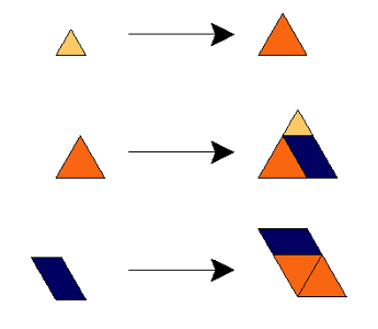 Rule Golden Rhomboid Triangle