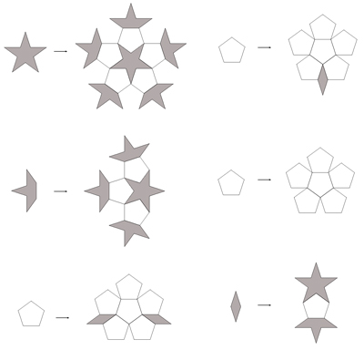 Rule Penrose Pentagon Boat Star