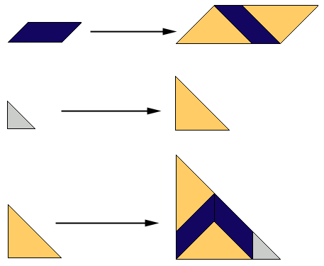 Rule Rhomboid Triangle